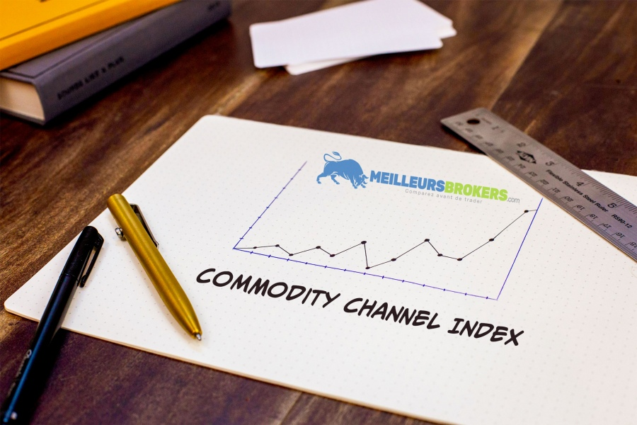 Comment utiliser le Commodity Channel Index ?