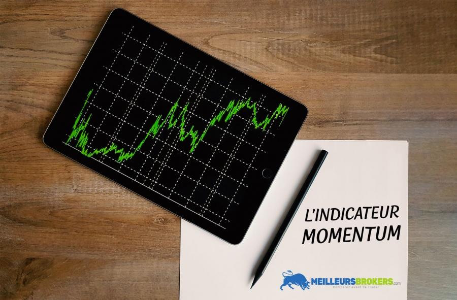 Comment calculer et utiliser le Momentum pour le trading ?