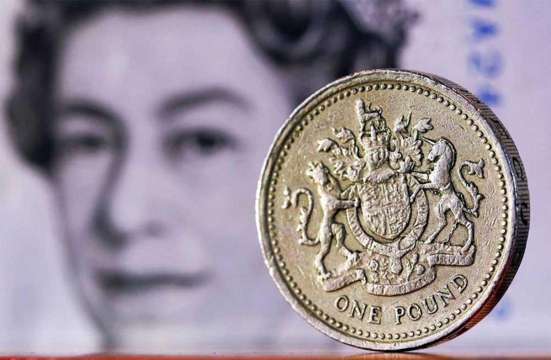 Leveraged british pound etf